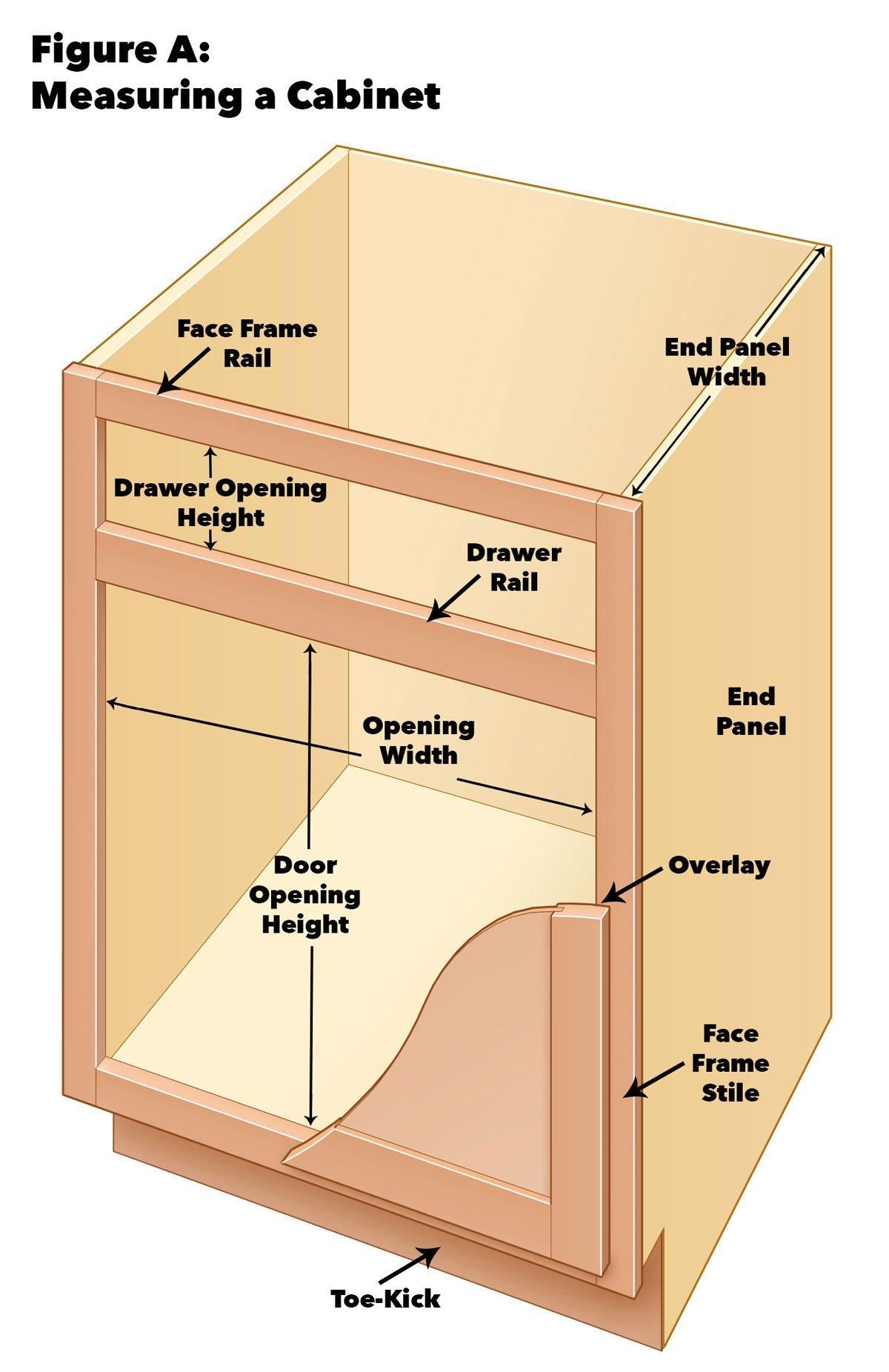 figure a measuring a cabinet