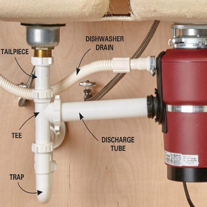Garbage Disposal Installation Guide Easy Diy Family Handyman