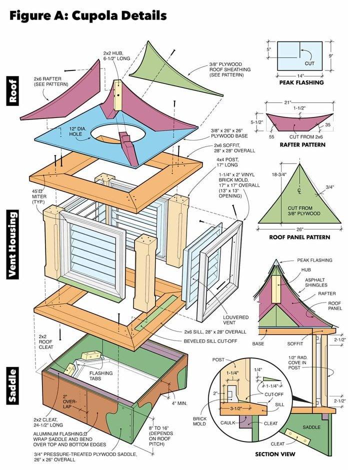 figure a shed cupola details