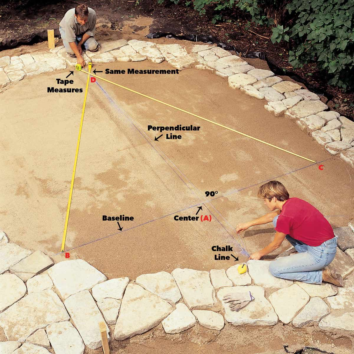 snap base line and perpendicular line stone patio