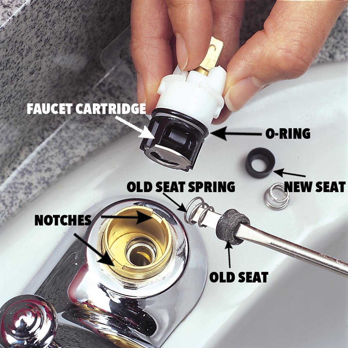 Kitchen Sink Faucet Leaks Around: Quickly Fix A Leaky Faucet Cartridge