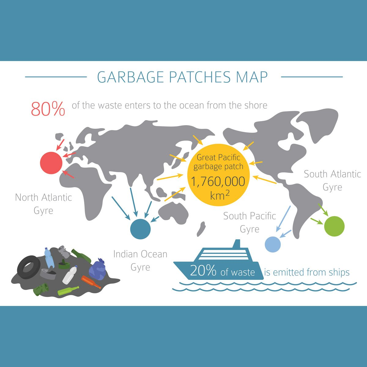 What Is The Great Pacific Garbage Island Family Handyman Scientific Wiring Diagram Patch Location Stats Info Graphic