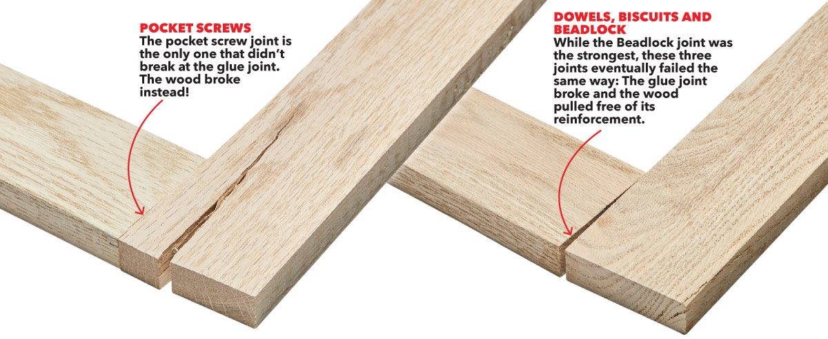 Wood Joints 4 Types Of Joinery Options To Use Family Handyman