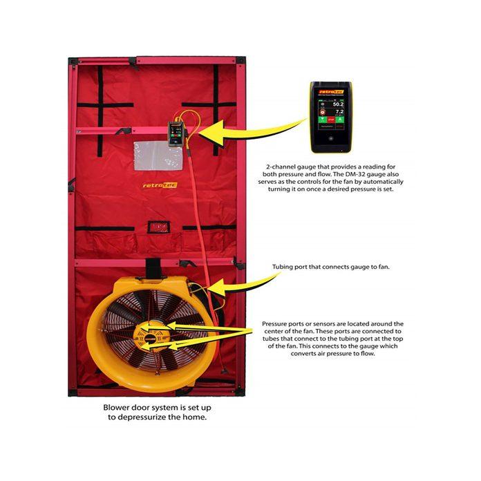 Diagram showing how blower door tests work | Construction Pro Tips