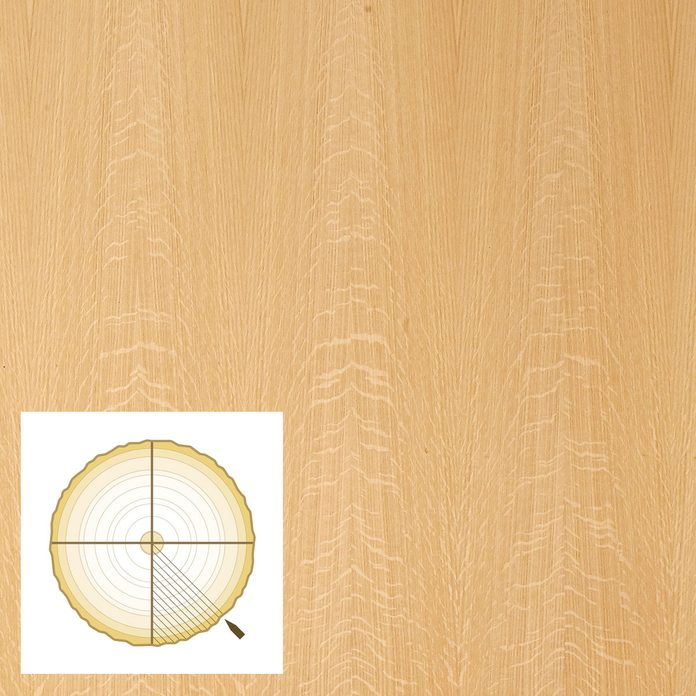 Quarter Saw Plywood With a Diagram | Construction Pro Tips