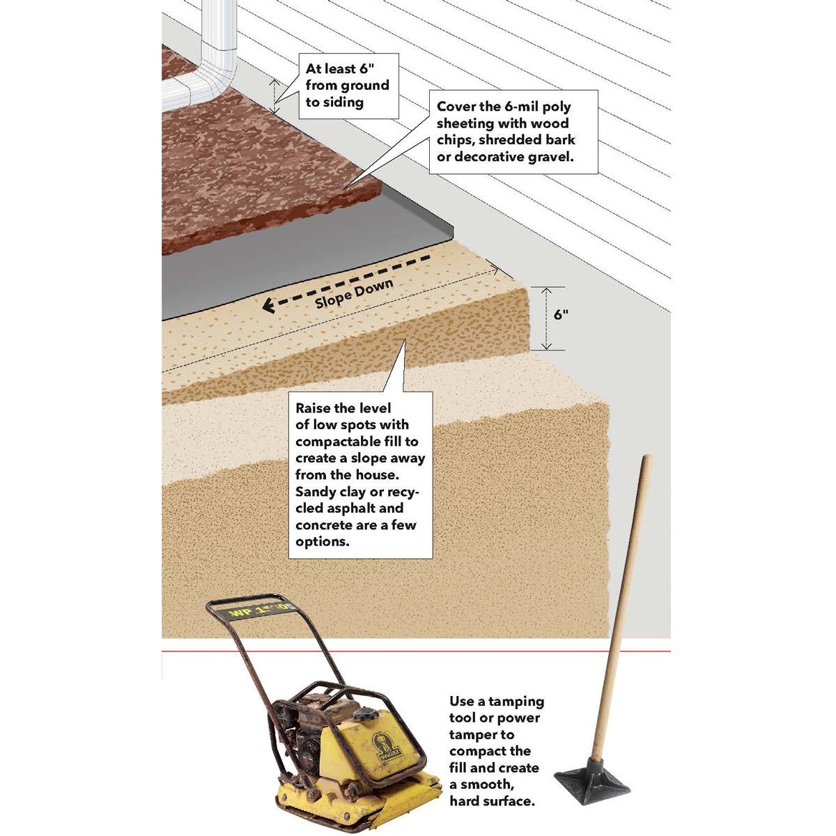 12 affordable ways to dry up your wet basement for good the rh familyhandyman com