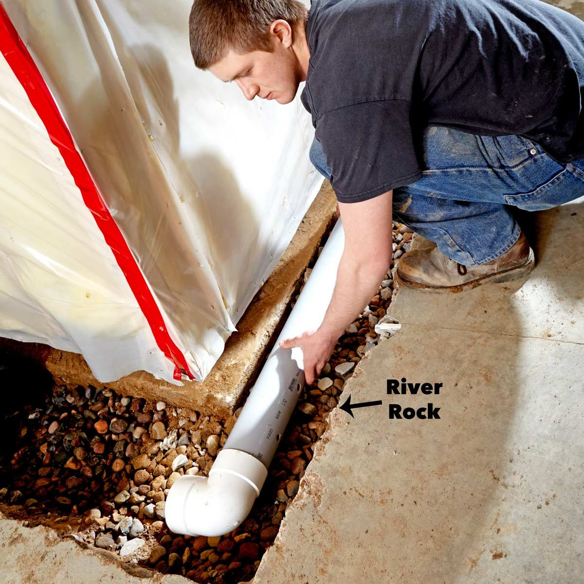 Permanently Waterproofing A Leaking Basement In Columbus Oh: How To Waterproof A Basement: Install A Basement Drainage System