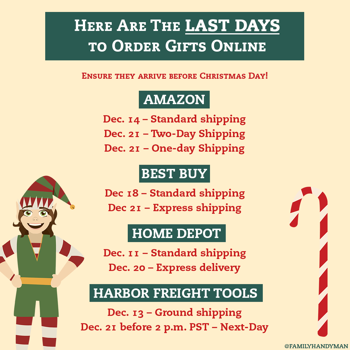 When to Order Your DIY Gifts to Ensure They Arrive Before Christmas ...