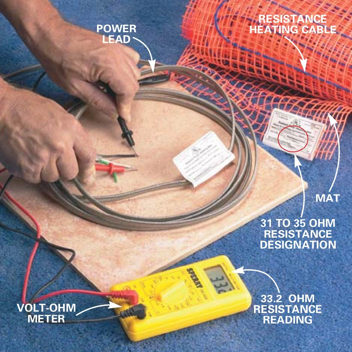 How To Install In Floor Heat Radiant Installation The Family Central Heating Wiring Diagram S Plan Handyman