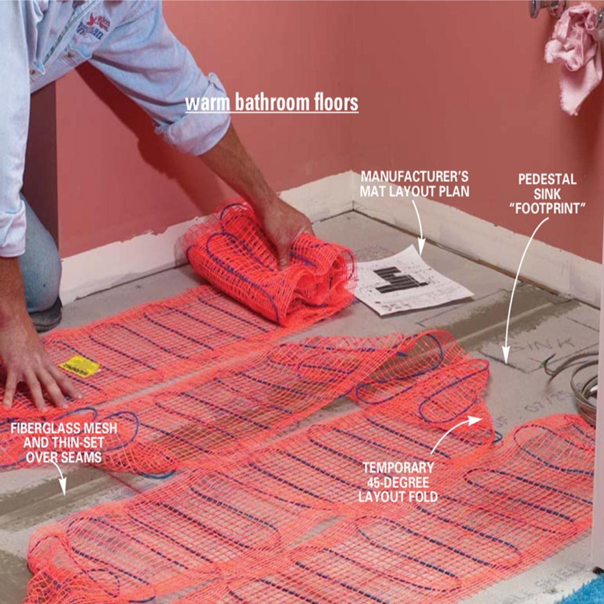 How To Install In Floor Heat Radiant