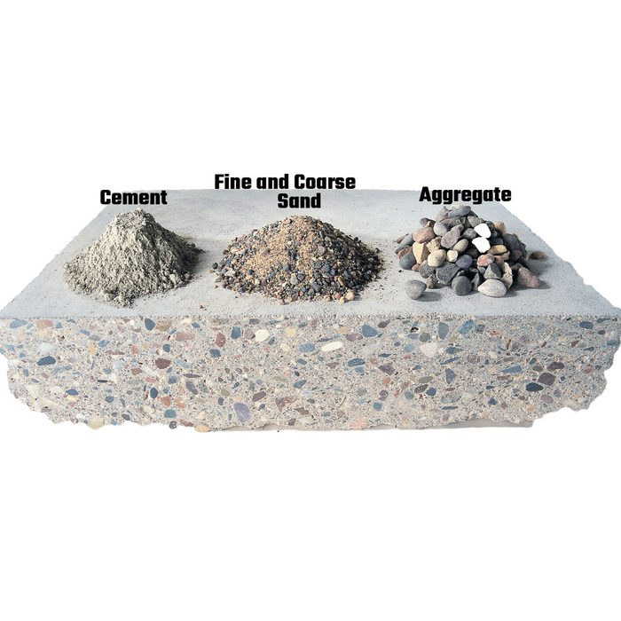 An illustration showing the ingredients of concrete   Construction Pro Tips