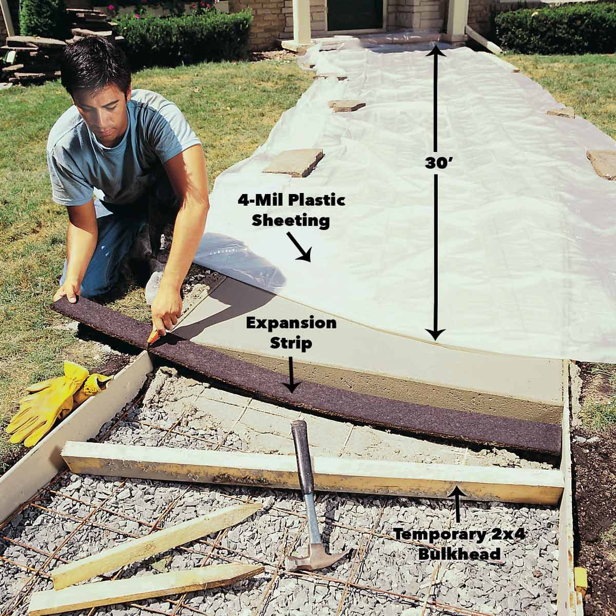 How to Pour a Concrete Sidewalk | The Family Handyman