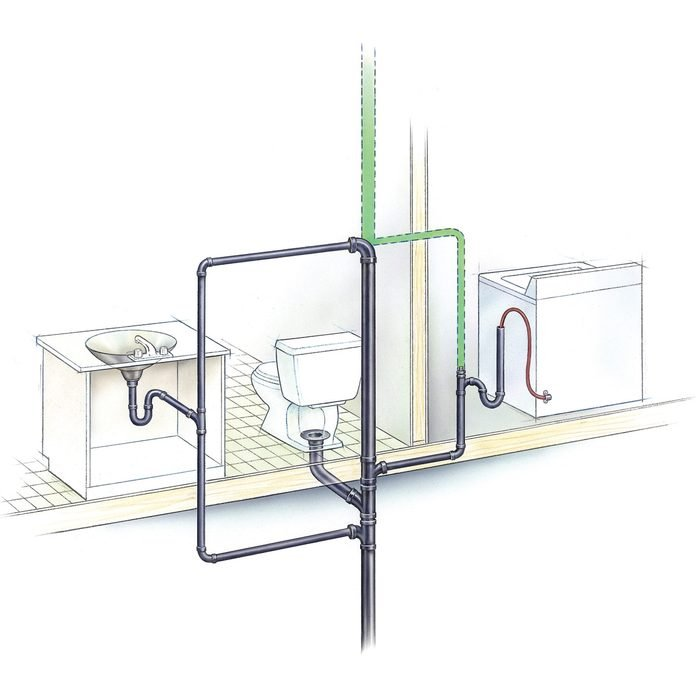 plumbing vents and drains diagram