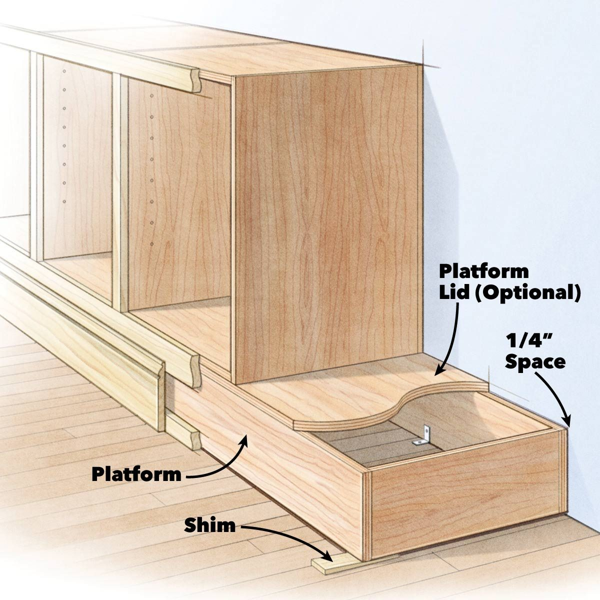 Astonishing Shortcuts For Custom Built Cabinets And Diy Built Ins Pdpeps Interior Chair Design Pdpepsorg
