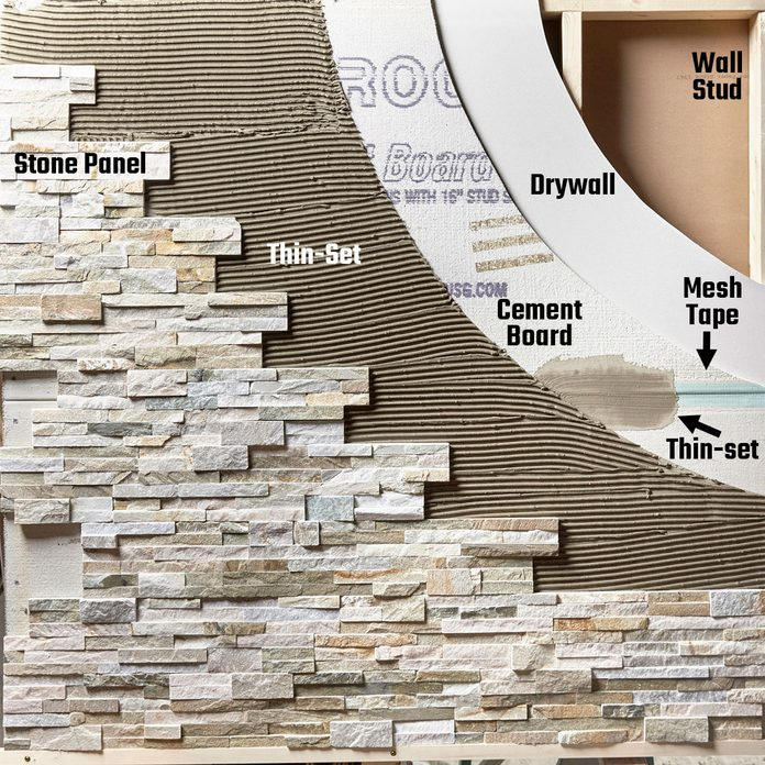 The layers of a stone veneer wall   Construction Pro Tips