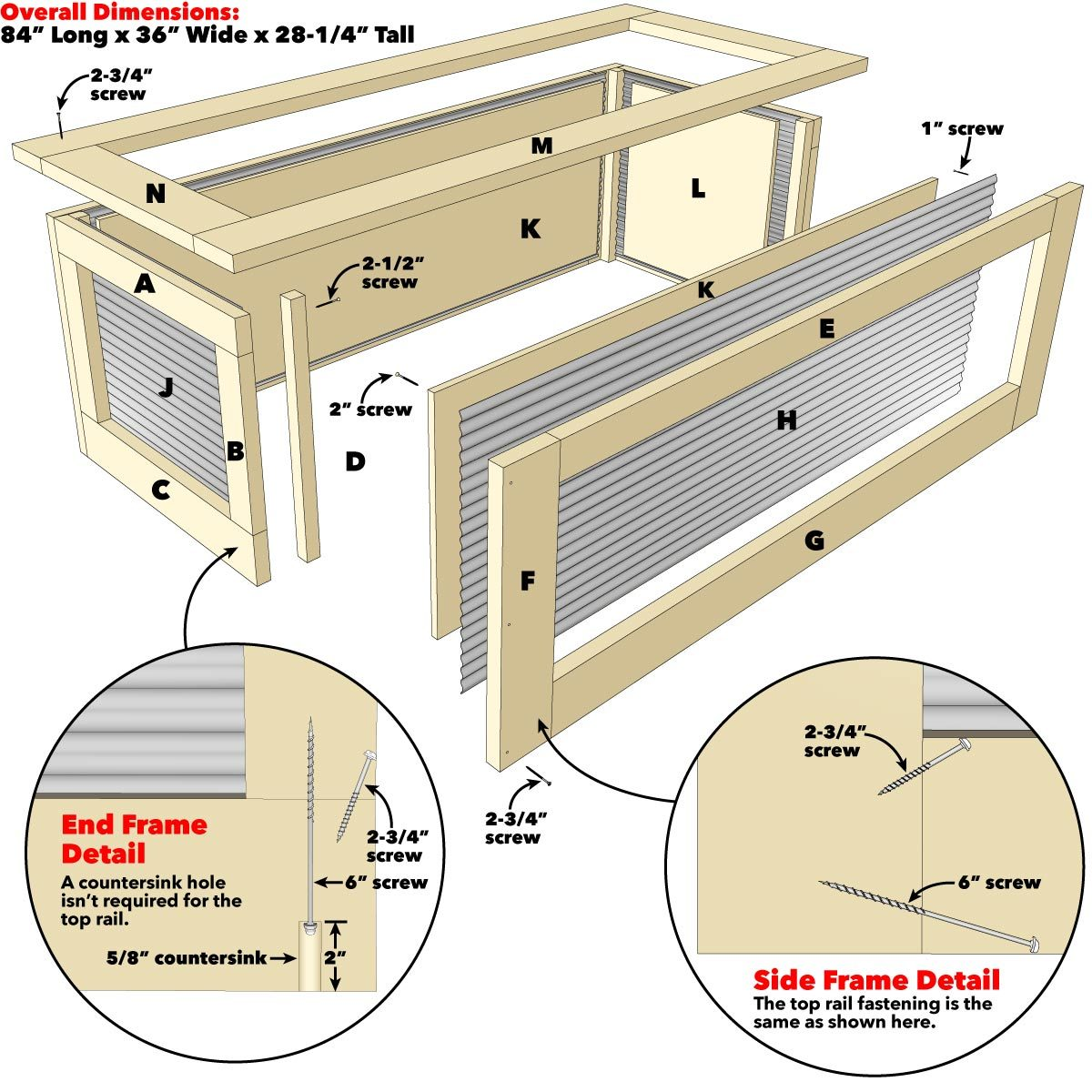How To Build Raised Garden Beds Diy Family Handyman