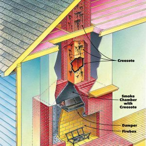 Fireplace Cleaning: When to Clean a Chimney Flue