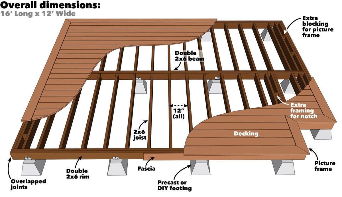 How To Build A Platform Deck Family Handyman