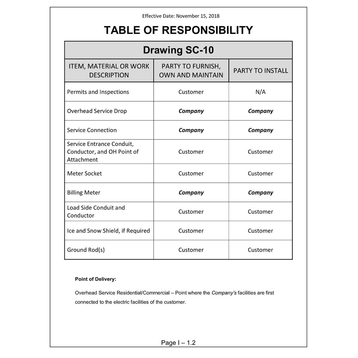 Table of responsibilty from Excel Energy | Construction Pro Tips