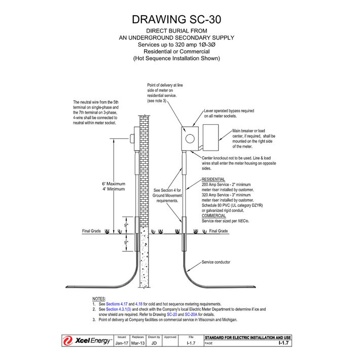 Electrical Service Masts, Mobile Home Service Entrance Wiring Diagram