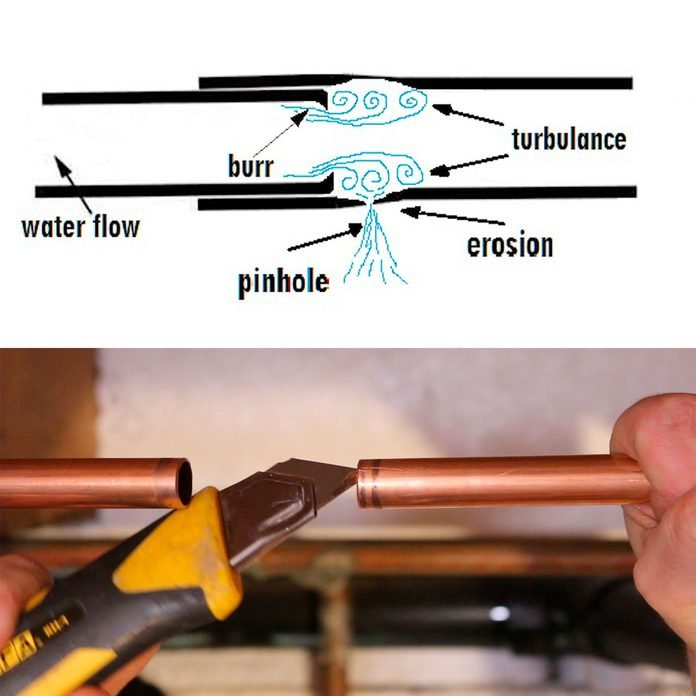 Diagram and image of a knife scraping the inside of a pipe | Construction Pro Tips