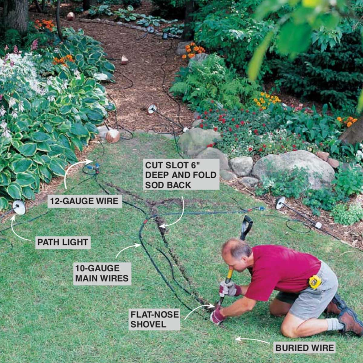 Landscape Lighting Low Voltage Outdoor Lighting Wiring