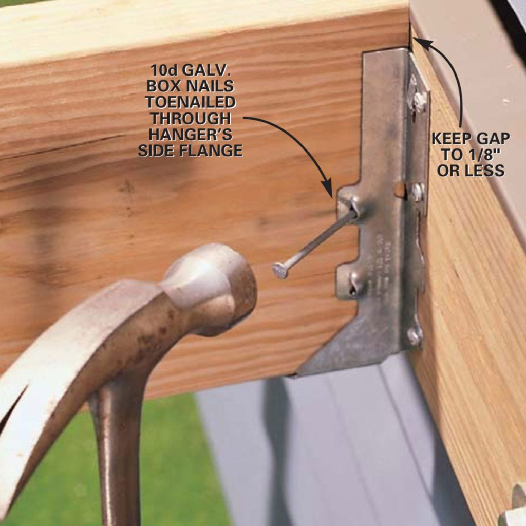 Nailing the hanger into the joist | Construction Pro Tips