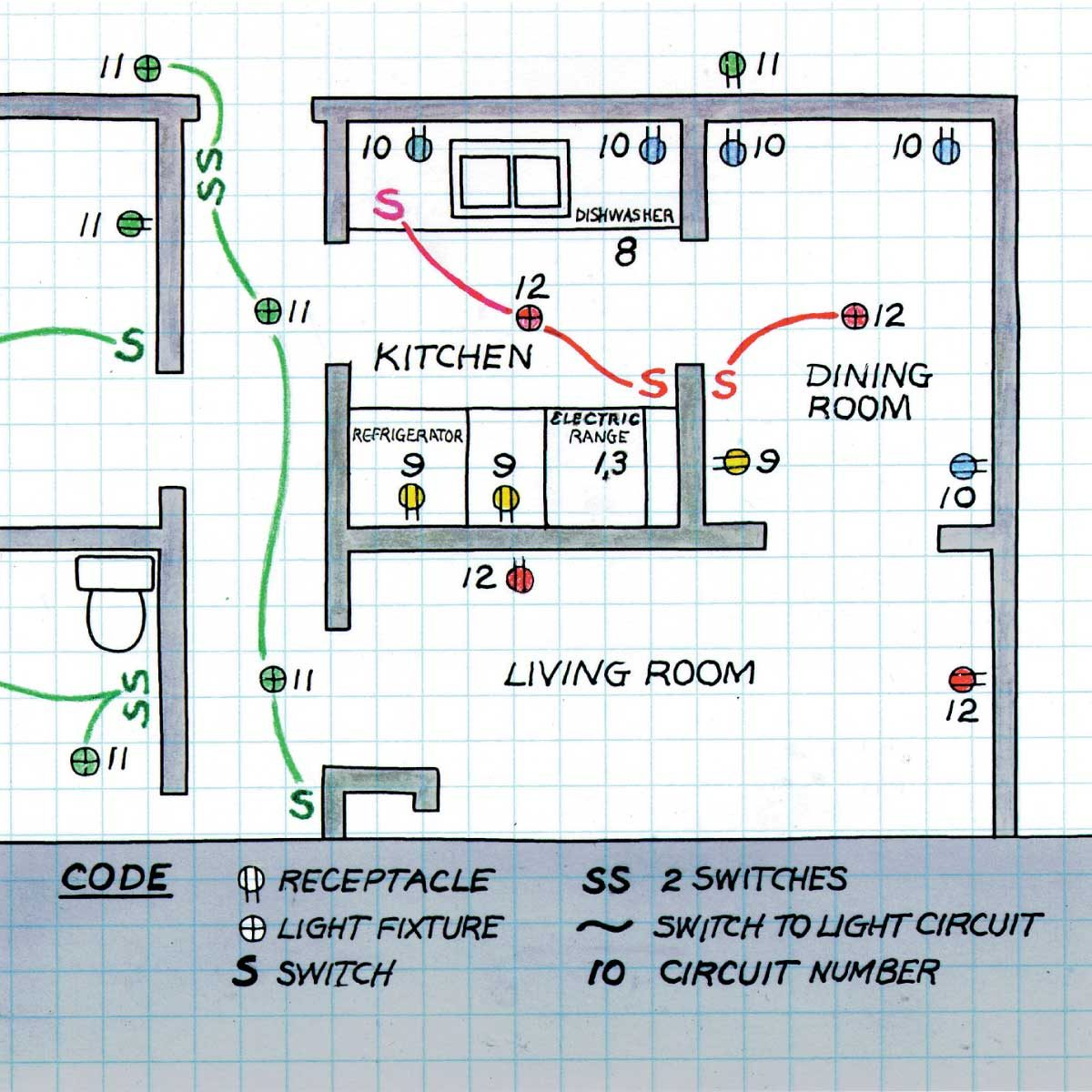 [XOTG_4463]  Preventing Electrical Overloads | Family Handyman | Wiring Diagram Power Of A Room |  | The Family Handyman