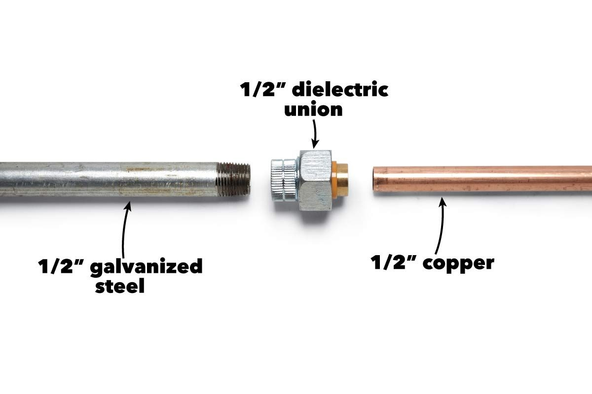 join dissimilar pipes copper to galvanized steel
