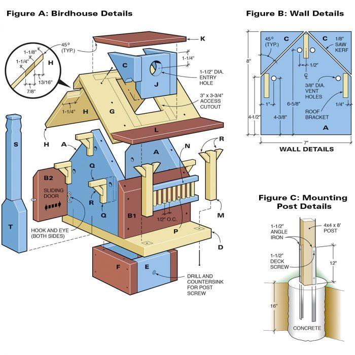 Birdhouse tech art