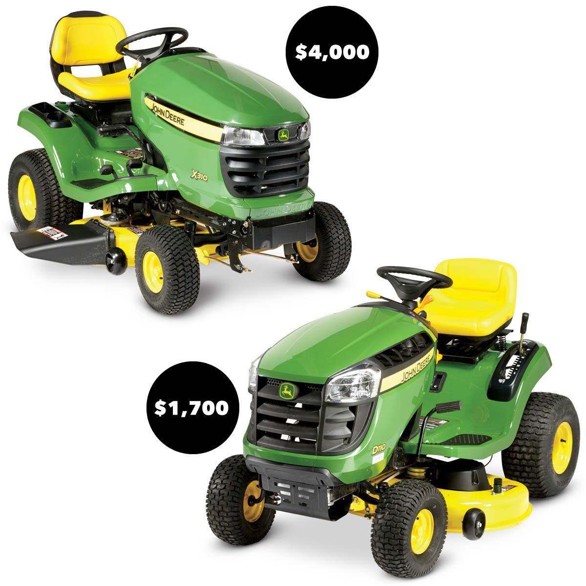 riding lawn mowers basic vs. loaded comparison
