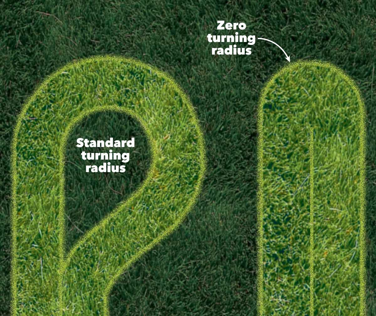 riding lawn mower zero turn radius diagram