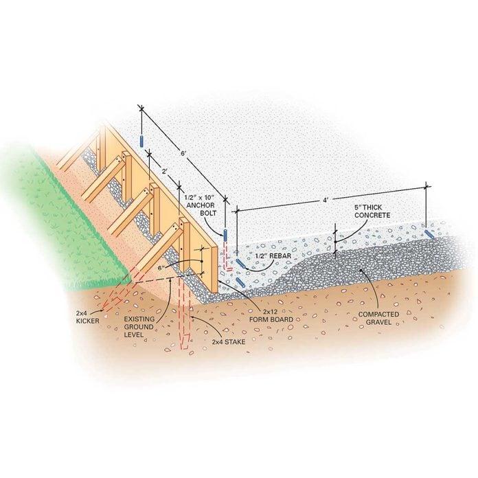 Digital diagram of concrete site