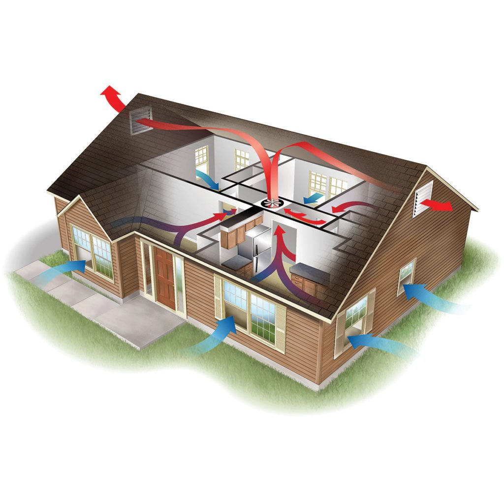 Ultimate Home Cooling Guide