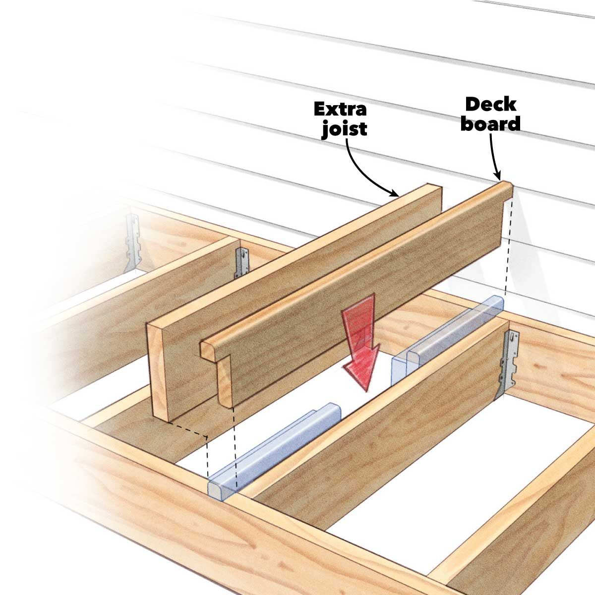 Expert Tips For How To Build A Deck Family Handyman