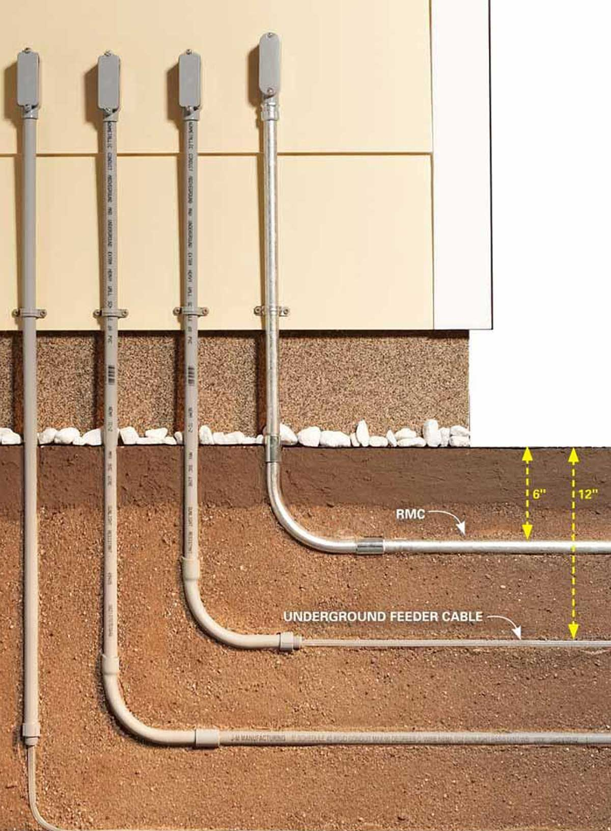 Metal Conduit Means Less Digging