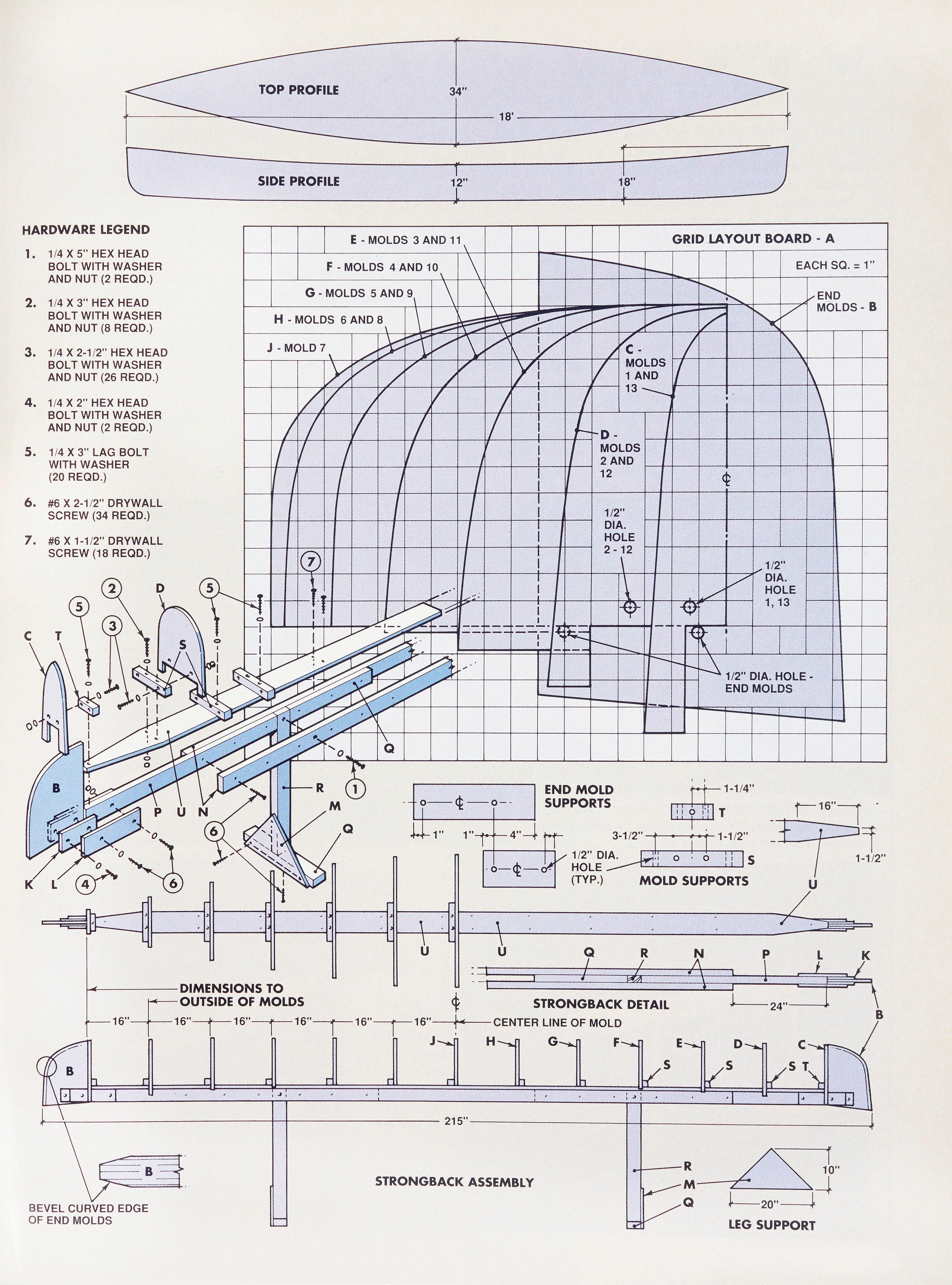 diagram canoe handyman