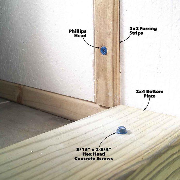 drilling concrete fasteners screw head usage