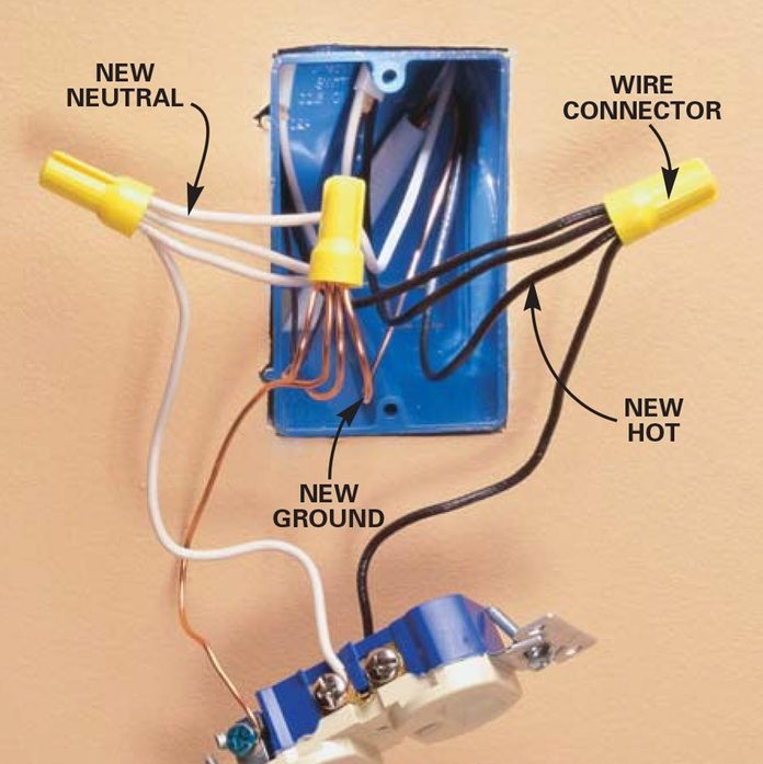 How to Wire an Outlet and Add an Electrical Outlet (DIY) | Family Handyman | Addition To Home Wiring |  | The Family Handyman