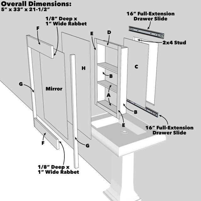 sliding mirror frame project plans