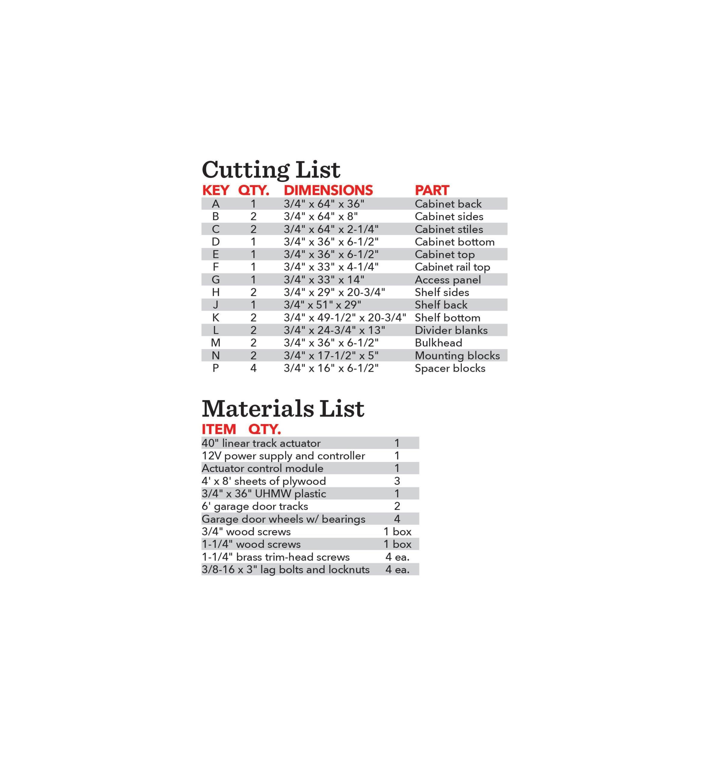 Cutting List