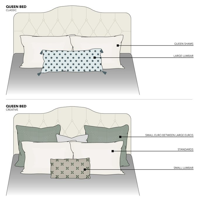 Best Pillow Arrangements For Any Bed, Queen Bed Pillows