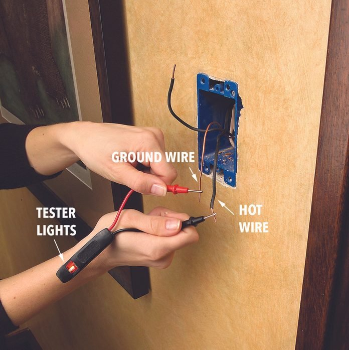 Test Ground Wires