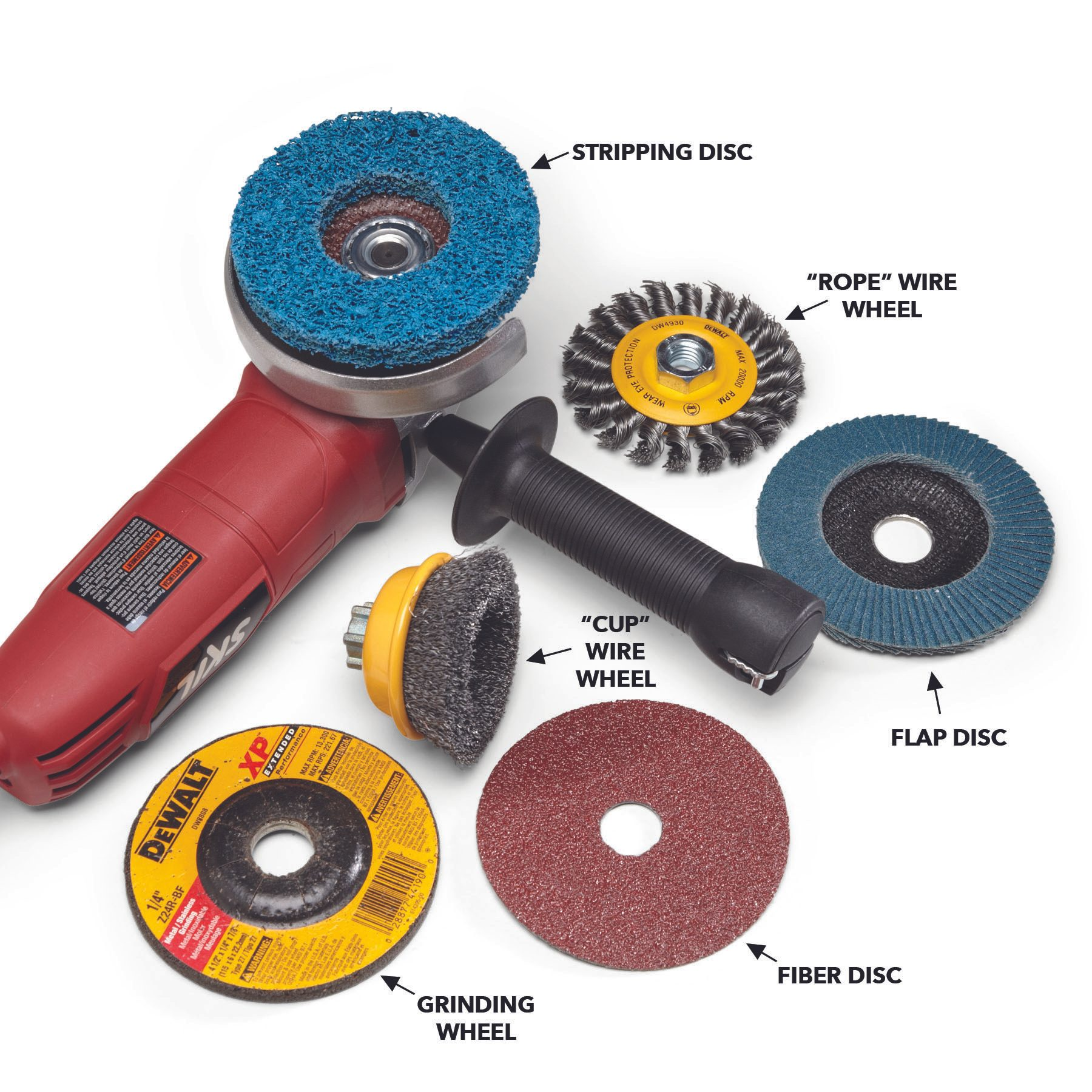 Match the Abrasive to the Shape