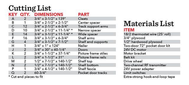 Hitten TV cut and materials list