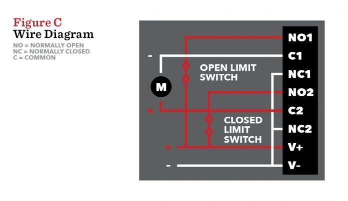 Figure C: Wire Diagram
