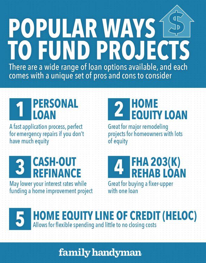 Homeloans Info