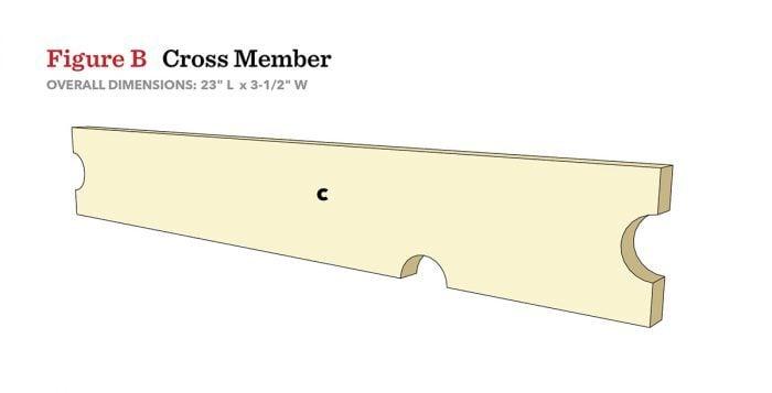 Cross Member Diagram
