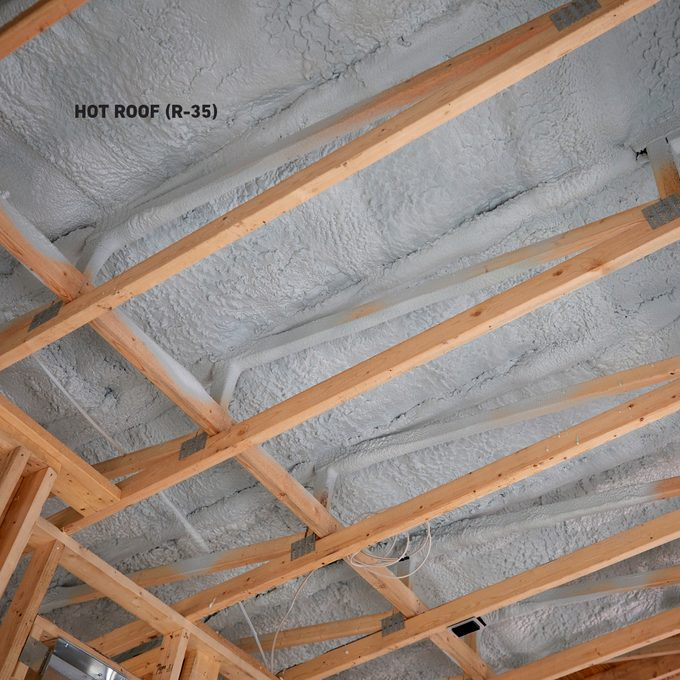 The Hot Roof Option