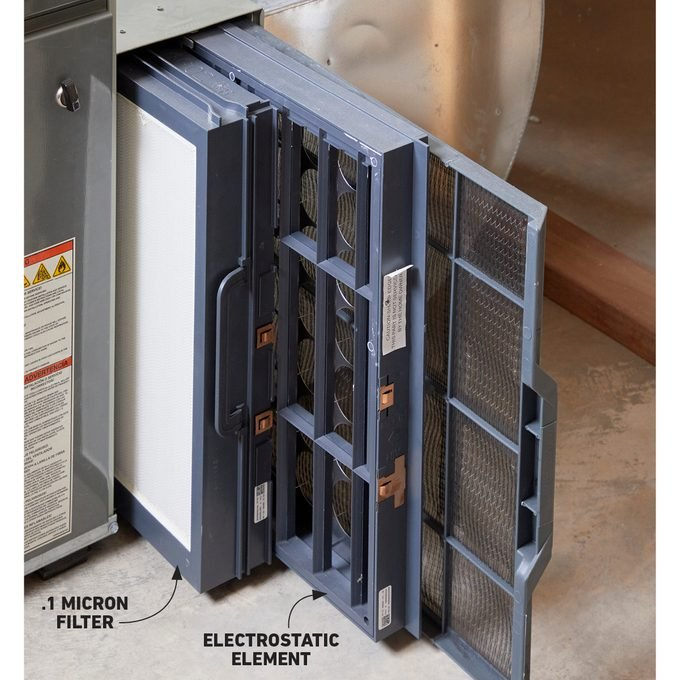 American Standard Whole Home Air Cleaner